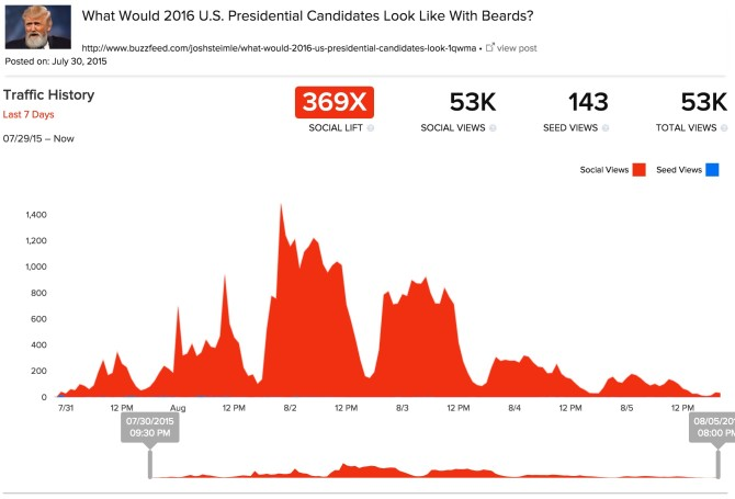 BuzzFeed-beardbrand-53000