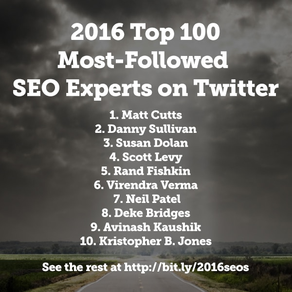 Top 100 Most Followed SEO Experts On Twitter For 2016