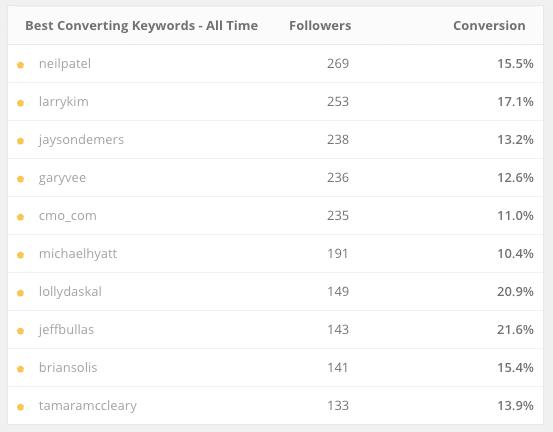social_quant_-_customer_dashboard